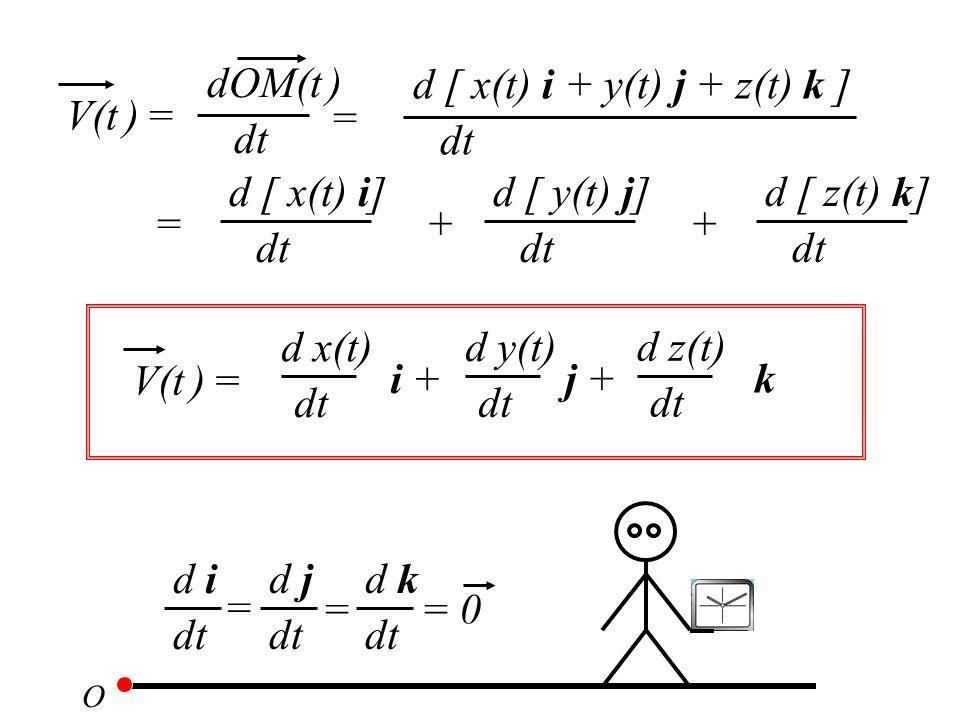 d [ x(t) i + y(t) j + z(t) k ] = V(t ) =